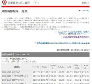 2015年5月25日外国為替相場一覧表(三菱東京UFJ銀行)